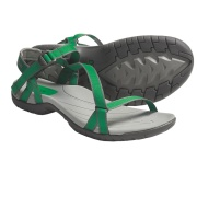 Teva shoes
